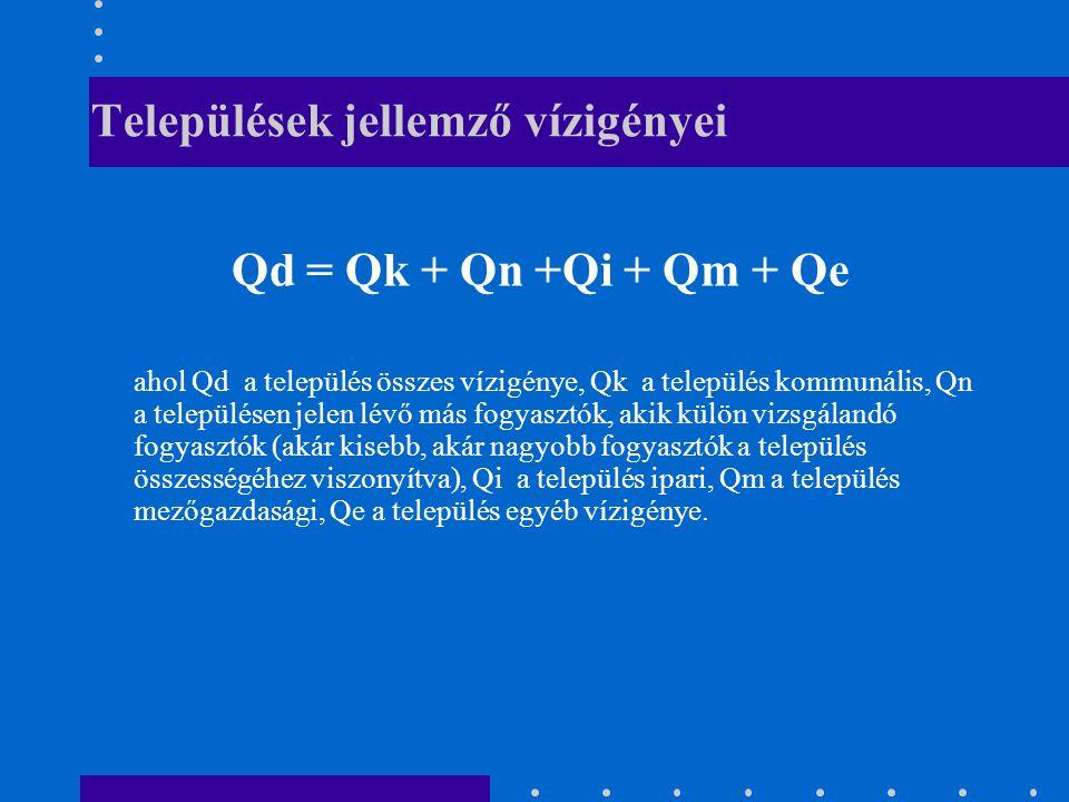Települések jellemző vízigényei Qd = Qk + Qn +Qi + Qm + Qe ahol Qd a település összes vízigénye, Qk a település kommunális, Qn a településen jelen lévő más fogyasztók, akik külön vizsgálandó fogyasztók (akár kisebb, akár nagyobb fogyasztók a település összességéhez viszonyítva), Qi a település ipari, Qm a település mezőgazdasági, Qe a település egyéb vízigénye.