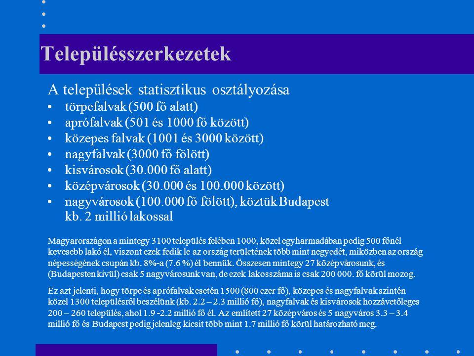 Településszerkezetek A települések statisztikus osztályozása törpefalvak (500 fő alatt) aprófalvak (501 és 1000 fő között) közepes falvak (1001 és 3000 között) nagyfalvak (3000 fő fölött) kisvárosok (30.000 fő alatt) középvárosok (30.000 és 100.000 között) nagyvárosok (100.000 fő fölött), köztük Budapest kb.