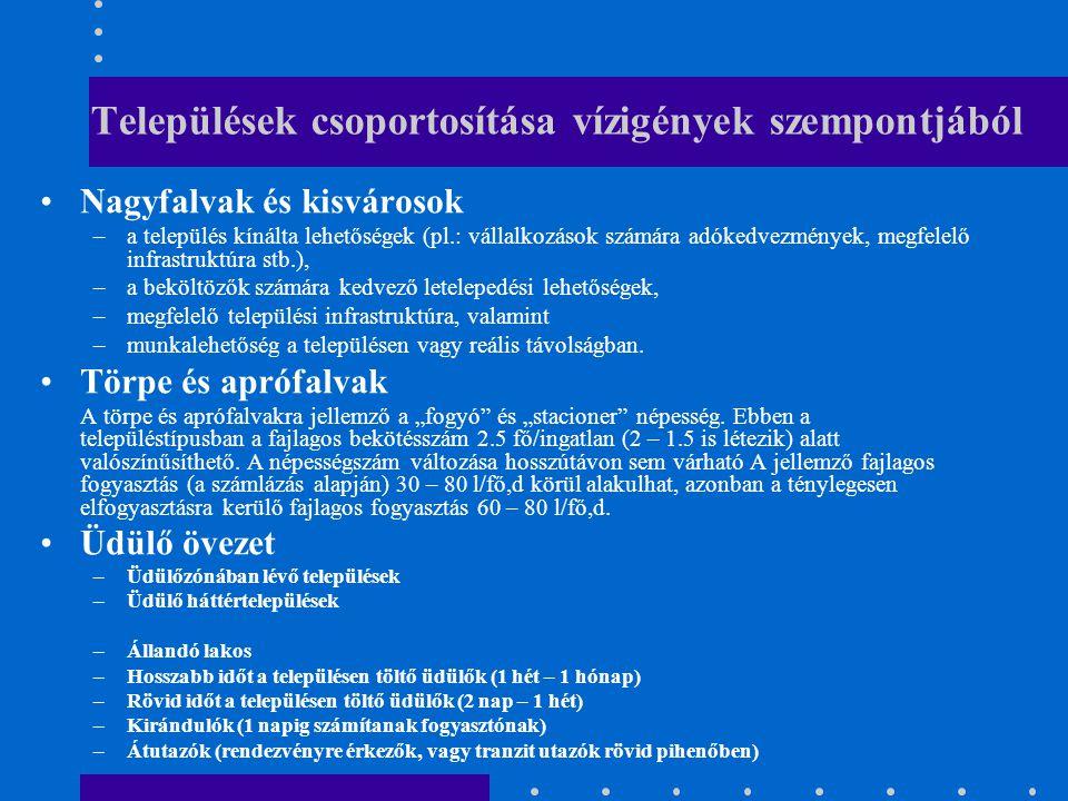 Települések csoportosítása vízigények szempontjából Nagyfalvak és kisvárosok –a település kínálta lehetőségek (pl.: vállalkozások számára adókedvezmén