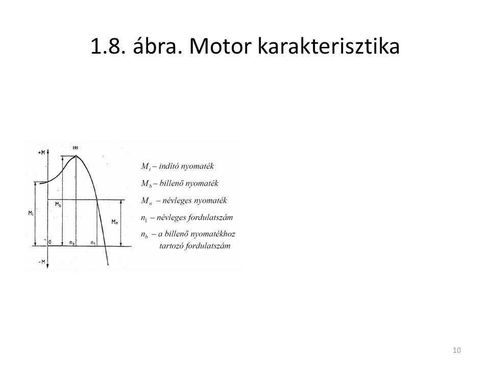 10 1.8. ábra. Motor karakterisztika