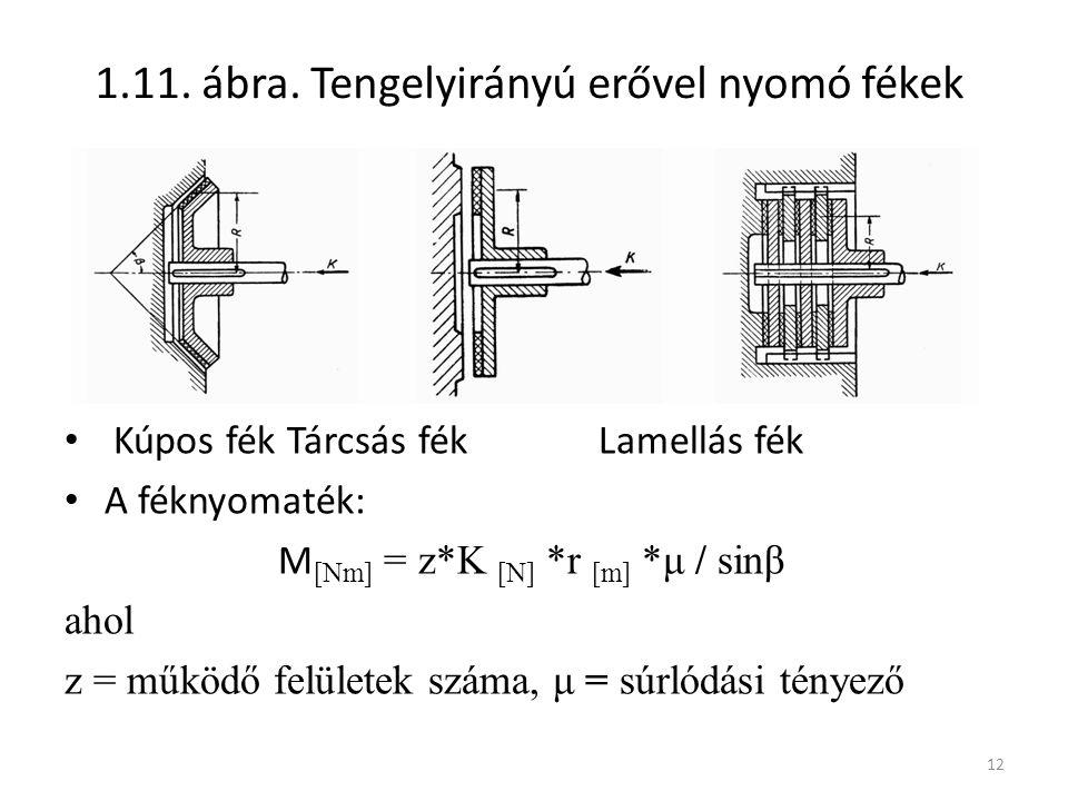 12 1.11. ábra. Tengelyirányú erővel nyomó fékek Kúpos fék Tárcsás fékLamellás fék A féknyomaték: M [Nm] = z*K [N] *r [m] *μ / sinβ ahol z = működő fel
