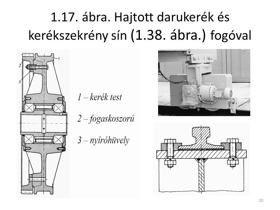 20 1.17. ábra. Hajtott darukerék és kerékszekrény sín (1.38. ábra.) fogóval