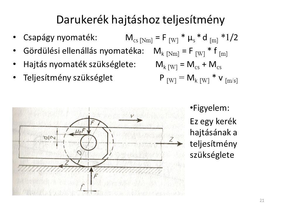 21 Darukerék hajtáshoz teljesítmény Csapágy nyomaték:M cs [Nm] = F [W] * μ s * d [m] *1 /2 Gördülési ellenállás nyomatéka:M k [Nm] = F [W] * f [m] Haj