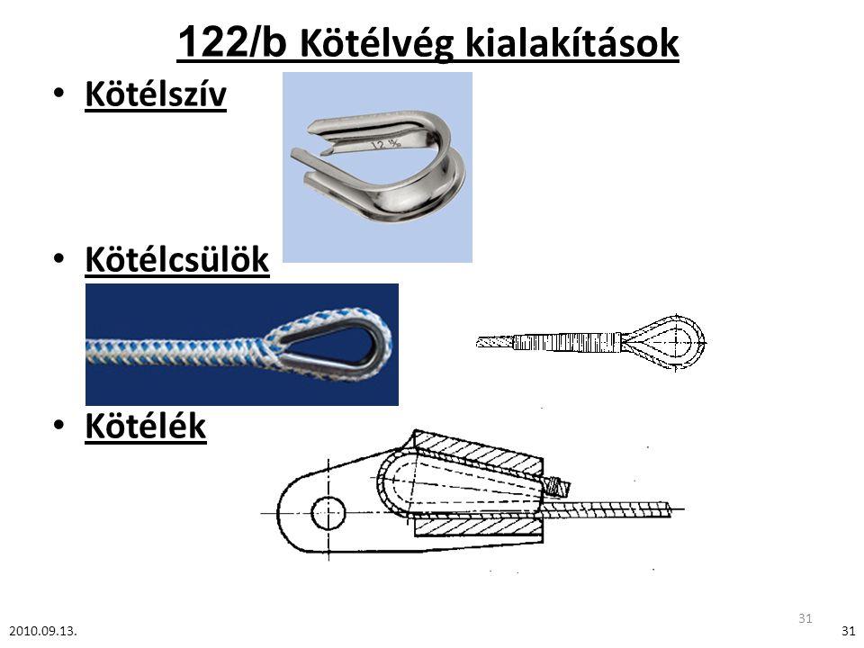31 122/b Kötélvég kialakítások Kötélszív Kötélcsülök Kötélék 2010.09.13.31