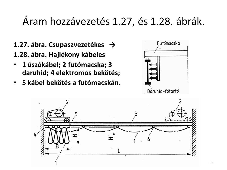 37 Áram hozzávezetés 1.27, és 1.28. ábrák. 1.27. ábra. Csupaszvezetékes → 1.28. ábra. Hajlékony kábeles 1 úszókábel; 2 futómacska; 3 daruhíd; 4 elektr