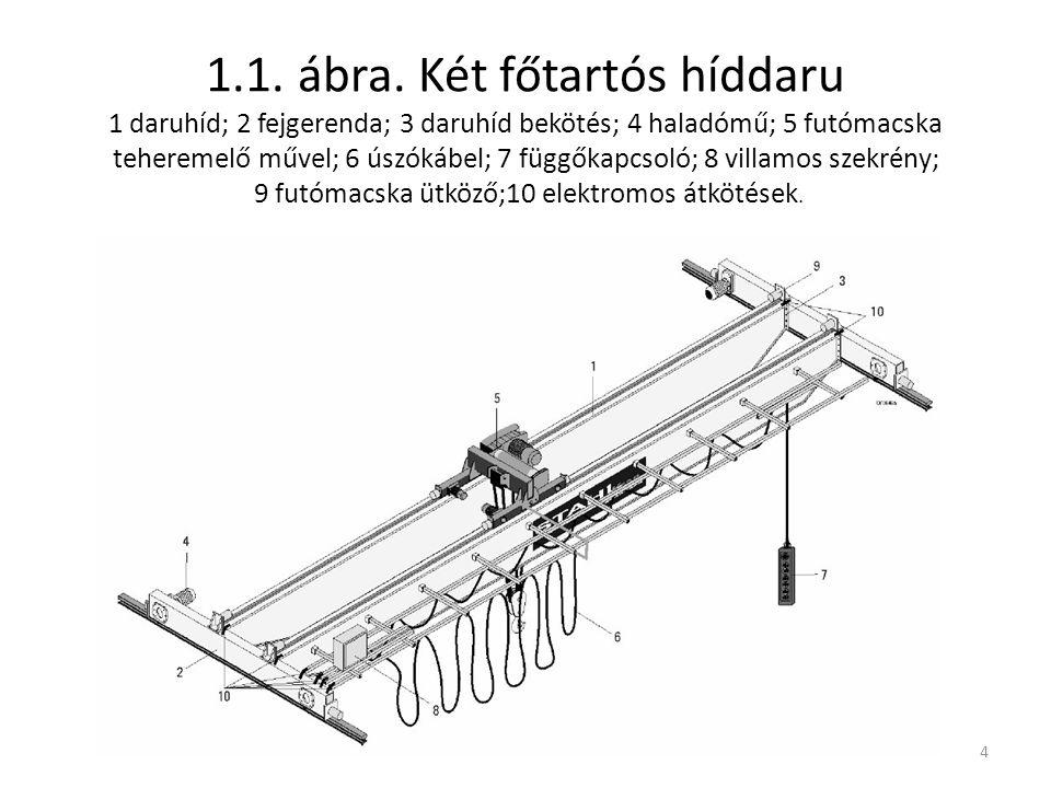 4 1.1. ábra. Két főtartós híddaru 1 daruhíd; 2 fejgerenda; 3 daruhíd bekötés; 4 haladómű; 5 futómacska teheremelő művel; 6 úszókábel; 7 függőkapcsoló;