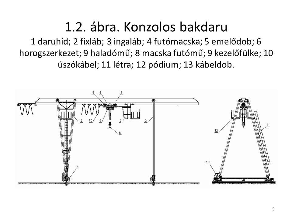 5 1.2. ábra. Konzolos bakdaru 1 daruhíd; 2 fixláb; 3 ingaláb; 4 futómacska; 5 emelődob; 6 horogszerkezet; 9 haladómű; 8 macska futómű; 9 kezelőfülke;