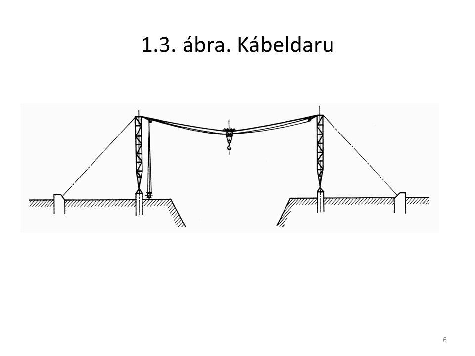 37 Áram hozzávezetés 1.27, és 1.28.ábrák. 1.27. ábra.