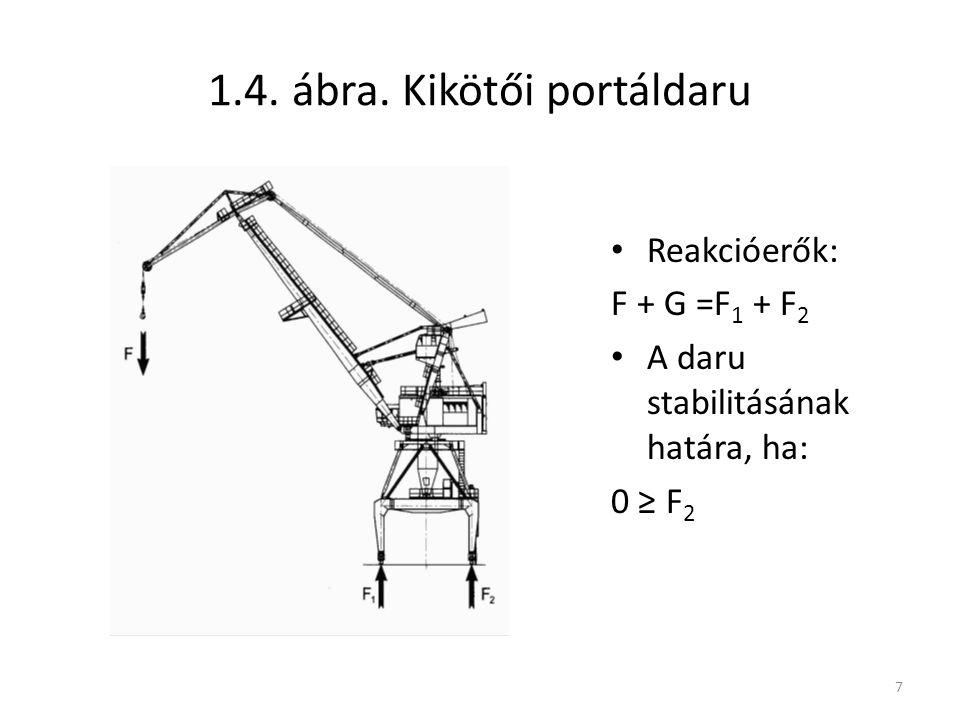 7 1.4. ábra. Kikötői portáldaru Reakcióerők: F + G =F 1 + F 2 A daru stabilitásának határa, ha: 0 ≥ F 2