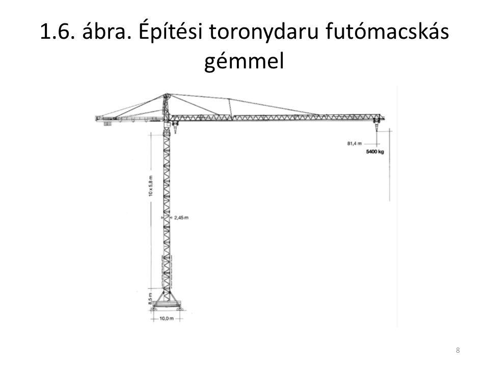 8 1.6. ábra. Építési toronydaru futómacskás gémmel
