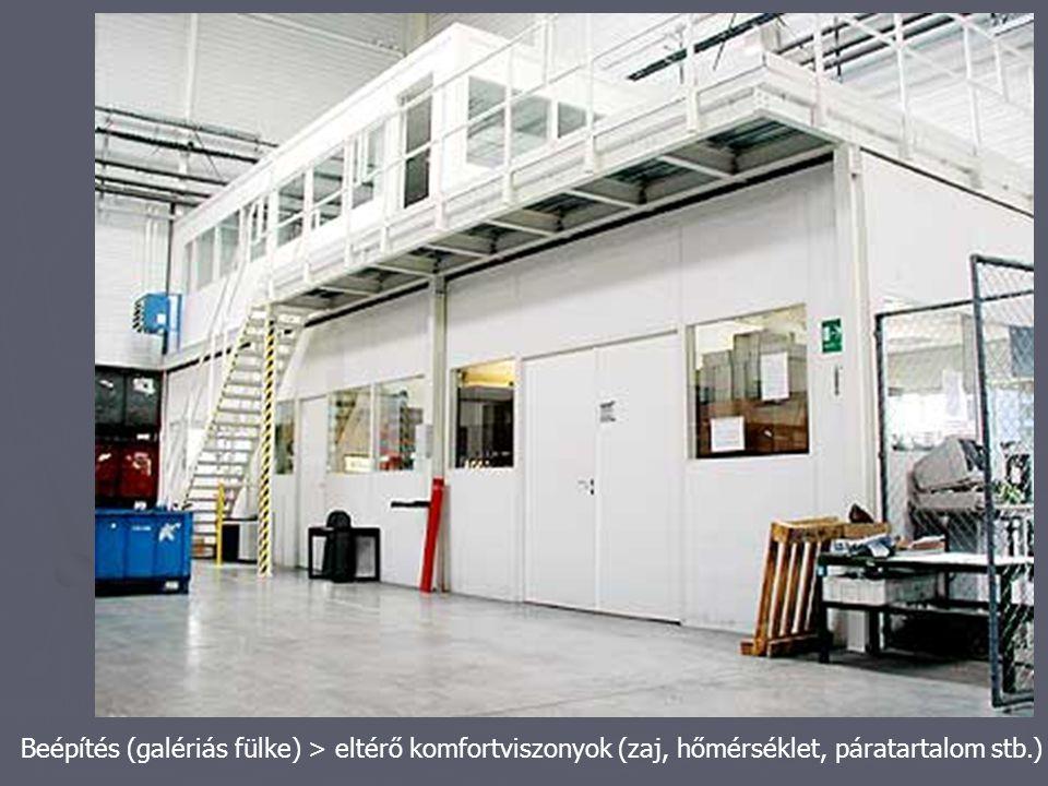 Beépítés (galériás fülke) > eltérő komfortviszonyok (zaj, hőmérséklet, páratartalom stb.)