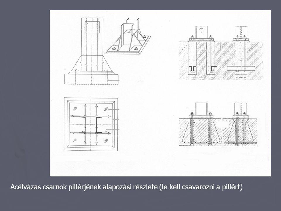 Acélvázas csarnok pillérjének alapozási részlete (le kell csavarozni a pillért)