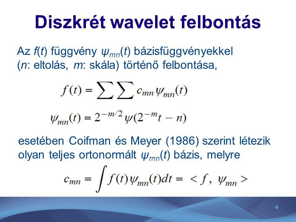 15 Ortogonalizáció A transzformáló mátrix már majdnem ortogonális: Ha -et -vel szorozzuk, ortogonális lesz.