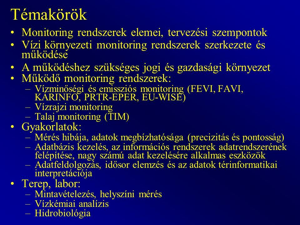 Témakörök Monitoring rendszerek elemei, tervezési szempontok Vízi környezeti monitoring rendszerek szerkezete és működése A működéshez szükséges jogi és gazdasági környezet Működő monitoring rendszerek: –Vízminőségi és emissziós monitoring (FEVI, FAVI, KÁRINFO, PRTR-EPER, EU-WISE) –Vízrajzi monitoring –Talaj monitoring (TIM) Gyakorlatok: –Mérés hibája, adatok megbízhatósága (precizitás és pontosság) –Adatbázis kezelés, az információs rendszerek adatrendszerének felépítése, nagy számú adat kezelésére alkalmas eszközök –Adatfeldolgozás, idősor elemzés és az adatok térinformatikai interpretációja Terep, labor: –Mintavételezés, helyszíni mérés –Vízkémiai analízis –Hidrobiológia