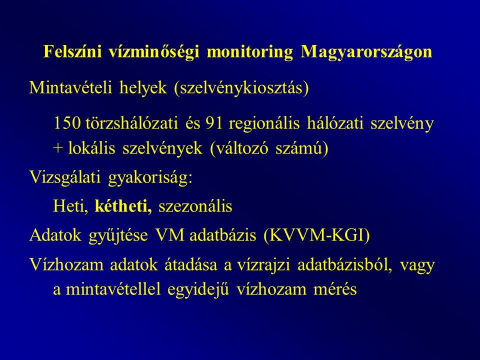 Felszíni vízminőségi monitoring Magyarországon Mintavételi helyek (szelvénykiosztás) 150 törzshálózati és 91 regionális hálózati szelvény + lokális szelvények (változó számú) Vizsgálati gyakoriság: Heti, kétheti, szezonális Adatok gyűjtése VM adatbázis (KVVM-KGI) Vízhozam adatok átadása a vízrajzi adatbázisból, vagy a mintavétellel egyidejű vízhozam mérés