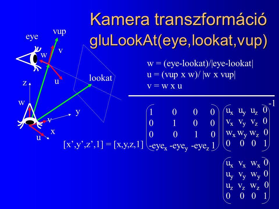 Kamera transzformáció gluLookAt(eye,lookat,vup) x y z lookat vup w = (eye-lookat)/|eye-lookat| u = (vup x w)/ |w x vup| v = w x u [x',y',z',1] = [x,y,