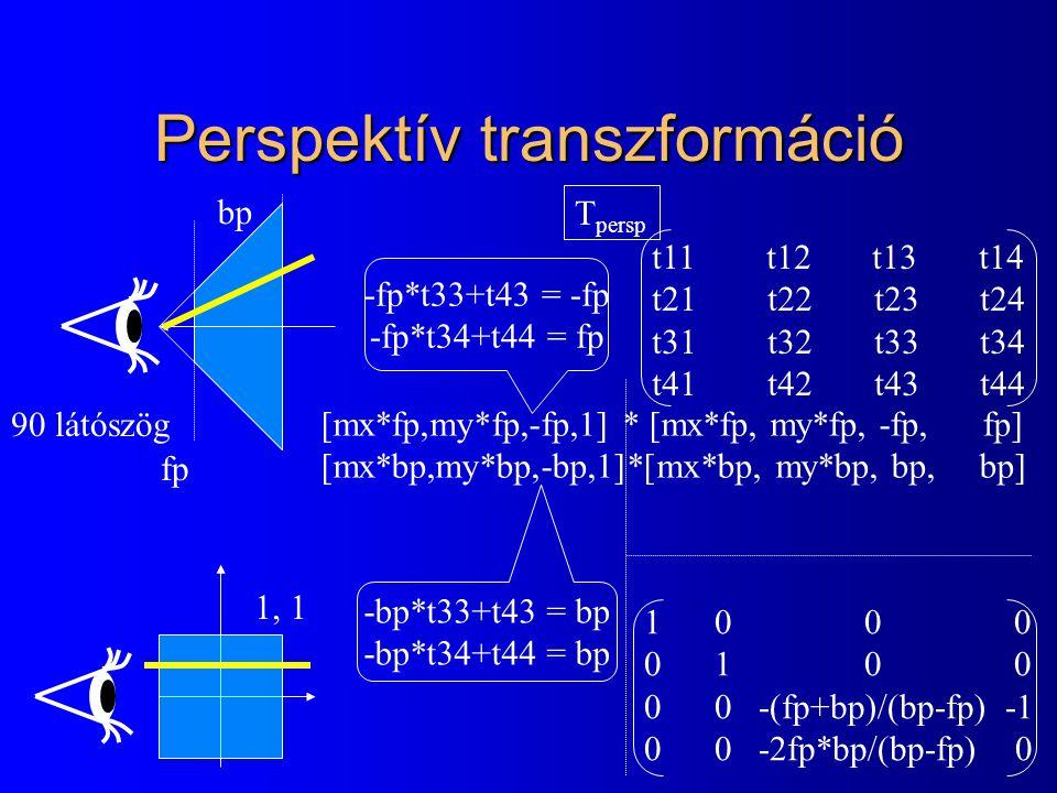 Perspektív transzformáció fp bp 90 látószög 1, 1 t11 t12 t13 t14 t21 t22 t23 t24 t31 t32 t33 t34 t41 t42 t43 t44 T persp [mx*fp,my*fp,-fp,1] * [mx*fp,