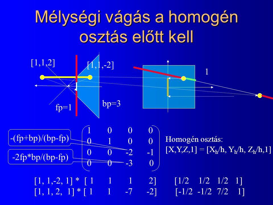 Mélységi vágás a homogén osztás előtt kell 1 Homogén osztás: [X,Y,Z,1] = [X h /h, Y h /h, Z h /h,1] 1 0 0 0 0 1 0 0 0 0 -2 -1 0 0 -3 0 [1, 1,-2, 1] *