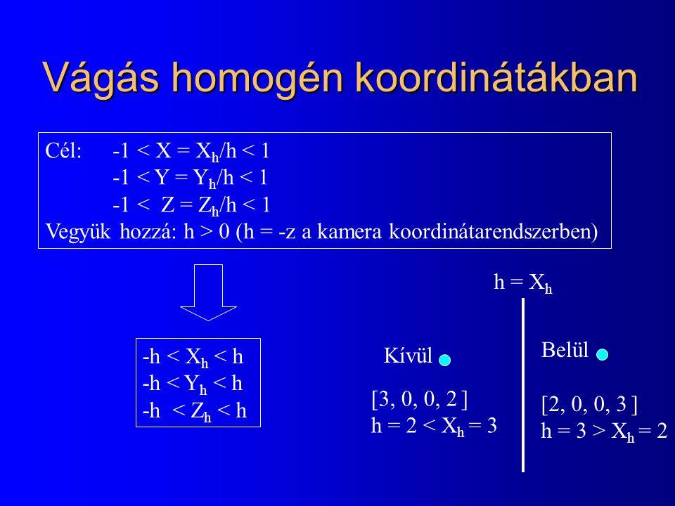 Vágás homogén koordinátákban Cél: -1 < X = X h /h < 1 -1 < Y = Y h /h < 1 -1 < Z = Z h /h < 1 Vegyük hozzá: h > 0 (h = -z a kamera koordinátarendszerb