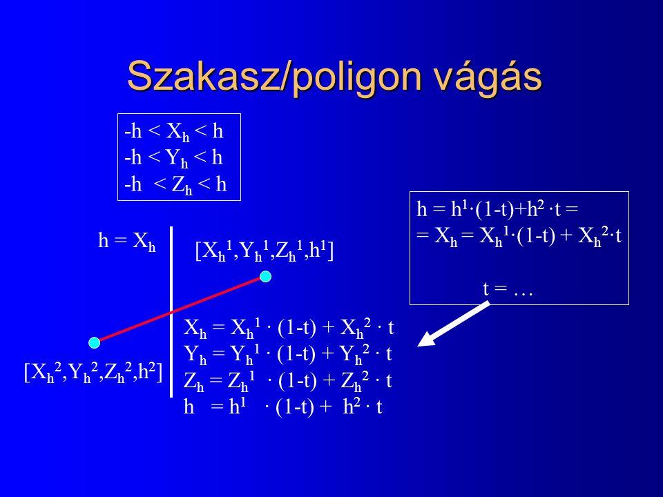 Szakasz/poligon vágás h = X h [X h 1,Y h 1,Z h 1,h 1 ] [X h 2,Y h 2,Z h 2,h 2 ] X h = X h 1 · (1-t) + X h 2 · t Y h = Y h 1 · (1-t) + Y h 2 · t Z h =