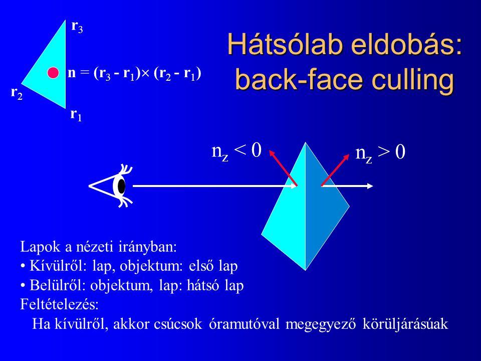 Hátsólab eldobás: back-face culling n z > 0 n z < 0 Lapok a nézeti irányban: Kívülről: lap, objektum: első lap Belülről: objektum, lap: hátsó lap Felt