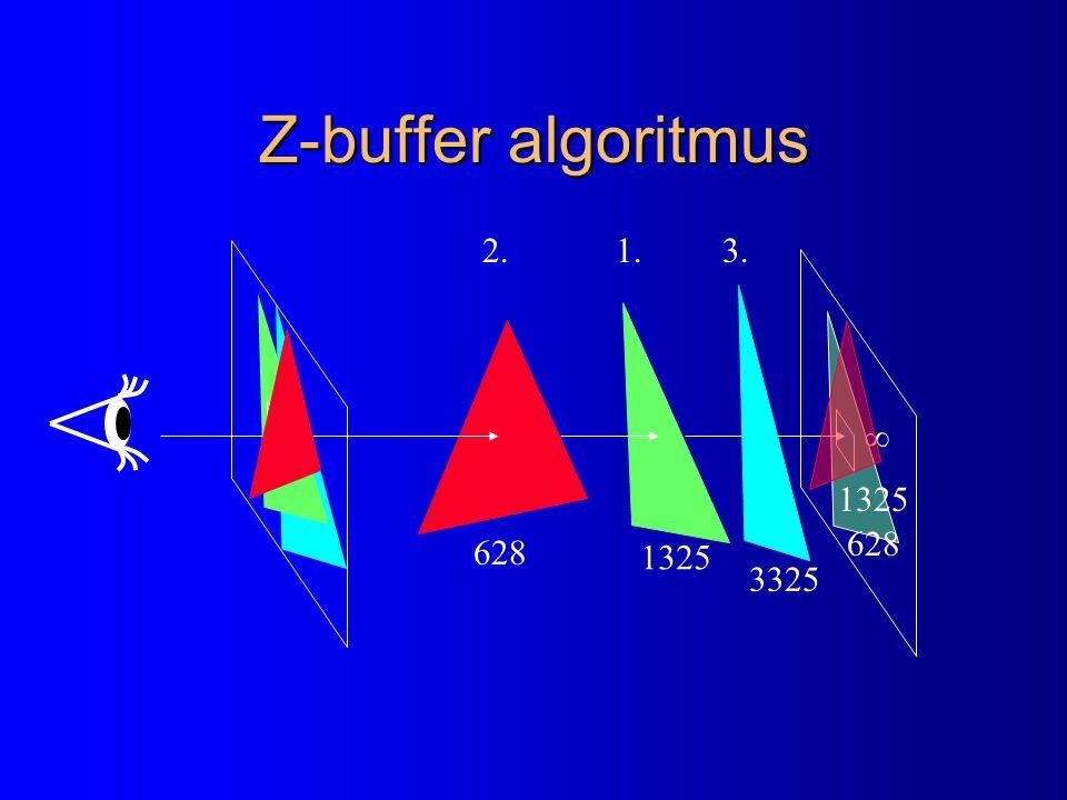 Z-buffer algoritmus  1325 628 1325 628 3325 1.2.3.