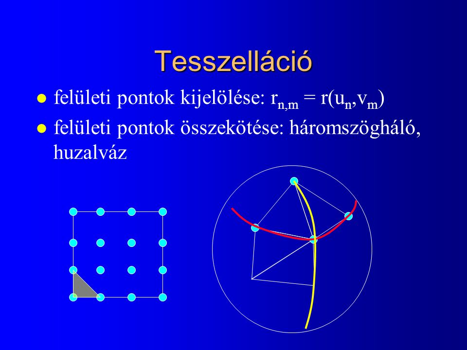 Tesszelláció l felületi pontok kijelölése: r n,m = r(u n,v m ) l felületi pontok összekötése: háromszögháló, huzalváz