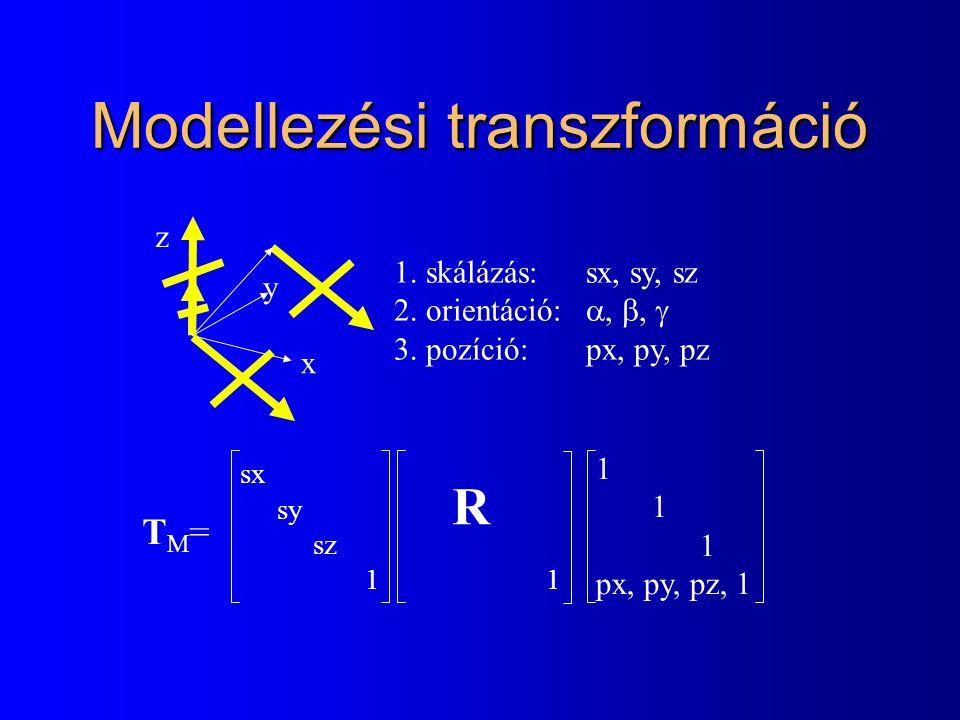 1 Modellezési transzformáció 1. skálázás:sx, sy, sz 2. orientáció: , ,  3. pozíció: px, py, pz TM=TM= sx sy sz 1 px, py, pz, 1 z y x R