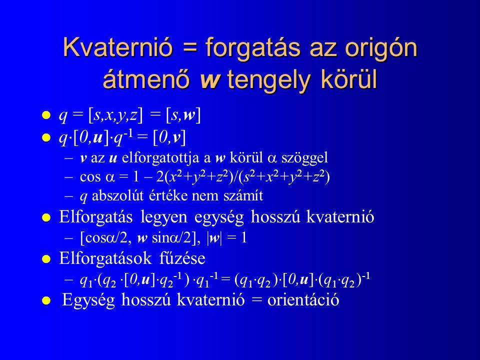 Origón átmenő w tengely körül  szöggel forgató mátrix: R l w egységvektor, q = [cos  /2, w sin  /2] l (0, R 11,R 12,R 13 ) = q  [0,1,0,0]  q -1 l (0, R 21,R 22,R 23 ) = q  [0,0,1,0]  q -1 l (0, R 31,R 32,R 33 ) = q  [0,0,0,1]  q -1 l Rodriquez formula l glRotate(alpha, wx, wy, wz); fokban!!!