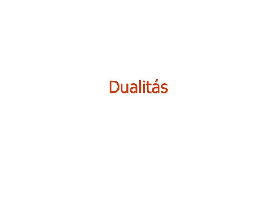 Dualitás