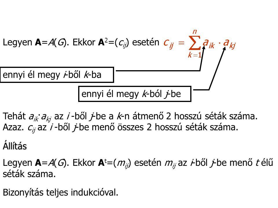 Legyen A=A(G). Ekkor A 2 =(c ij ) esetén ennyi él megy i-ből k-ba ennyi él megy k-ból j-be Tehát a ik ·a kj az i -ből j-be a k-n átmenő 2 hosszú séták