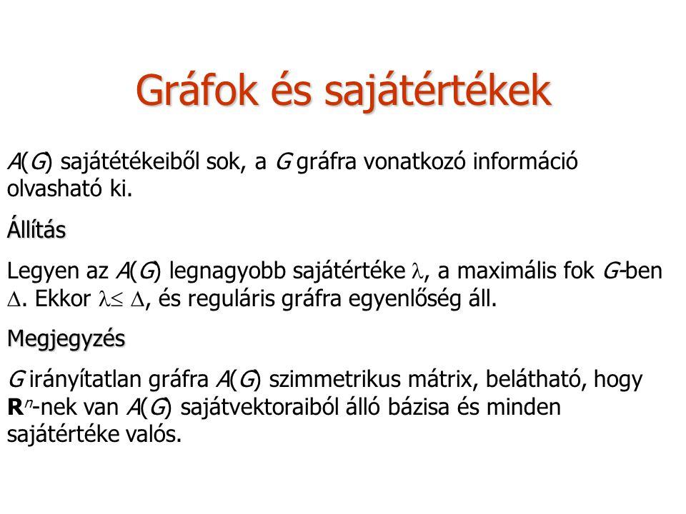 Gráfok és sajátértékek A(G) sajátétékeiből sok, a G gráfra vonatkozó információ olvasható ki. Állítás Legyen az A(G) legnagyobb sajátértéke, a maximál