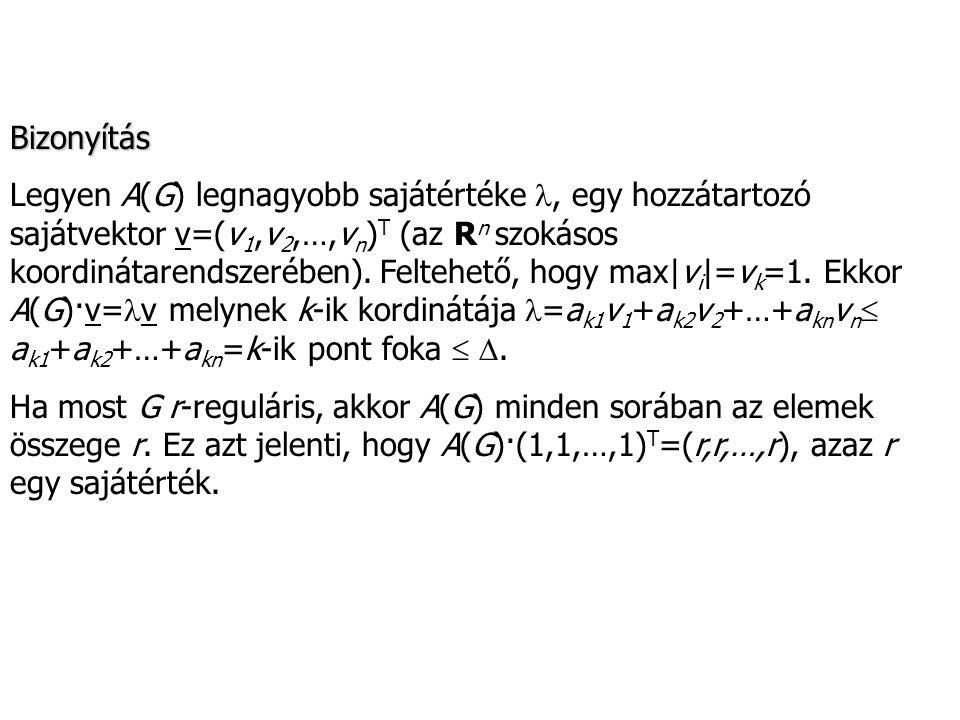 Bizonyítás Legyen A(G) legnagyobb sajátértéke, egy hozzátartozó sajátvektor v=(v 1,v 2,…,v n ) T (az R n szokásos koordinátarendszerében). Feltehető,