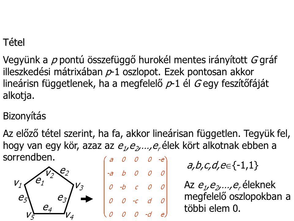 Tétel Vegyünk a p pontú összefüggő hurokél mentes irányított G gráf illeszkedési mátrixában p-1 oszlopot. Ezek pontosan akkor lineárisn függetlenek, h
