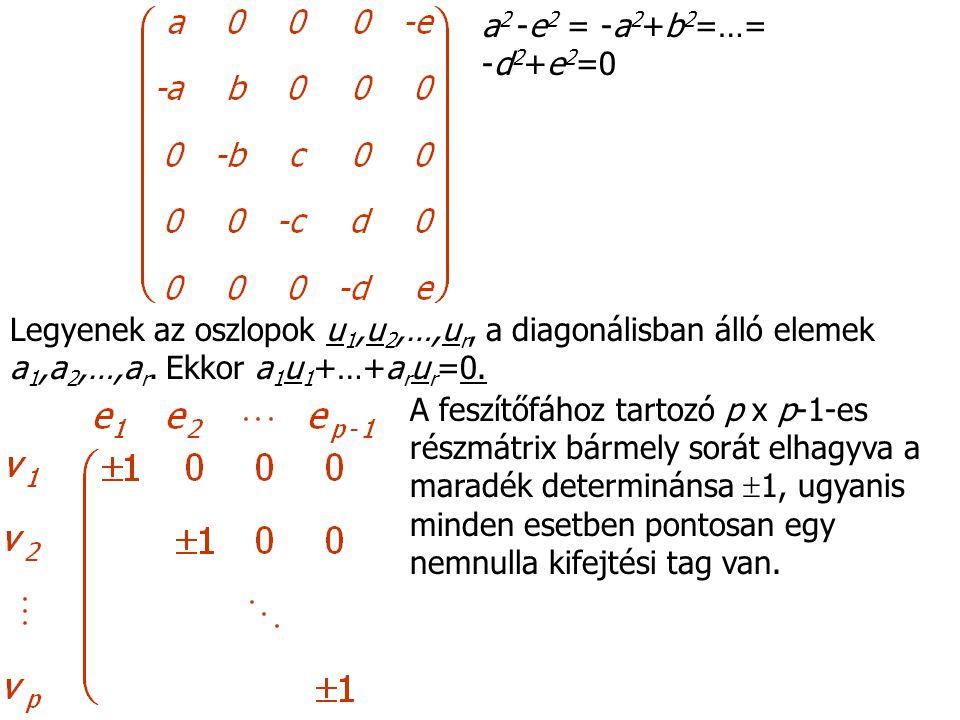 Legyenek az oszlopok u 1,u 2,…,u r, a diagonálisban álló elemek a 1,a 2,…,a r. Ekkor a 1 u 1 +…+a r u r =0. a 2 -e 2 = -a 2 +b 2 =…= -d 2 +e 2 =0 A fe