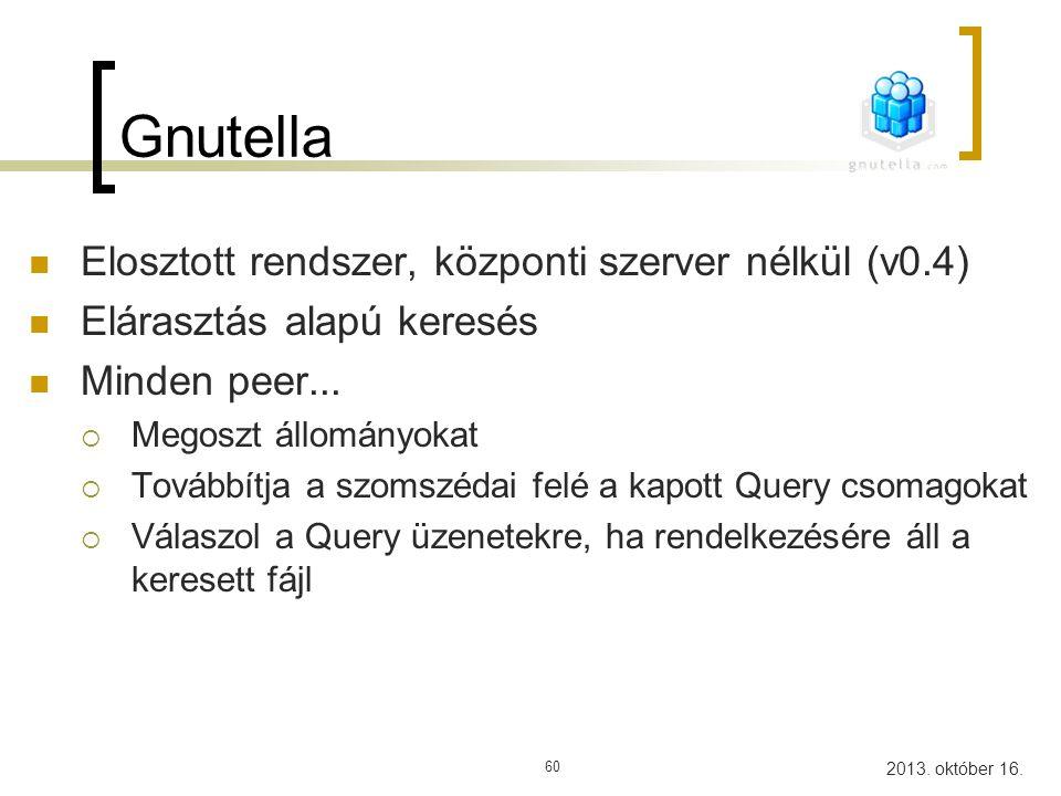 2013. október 16. 61 Gnutella Keresés Válasz