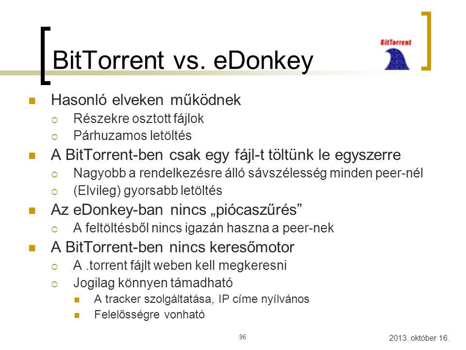 2013. október 16. P2P hálózatok97 Egyszerű interfész