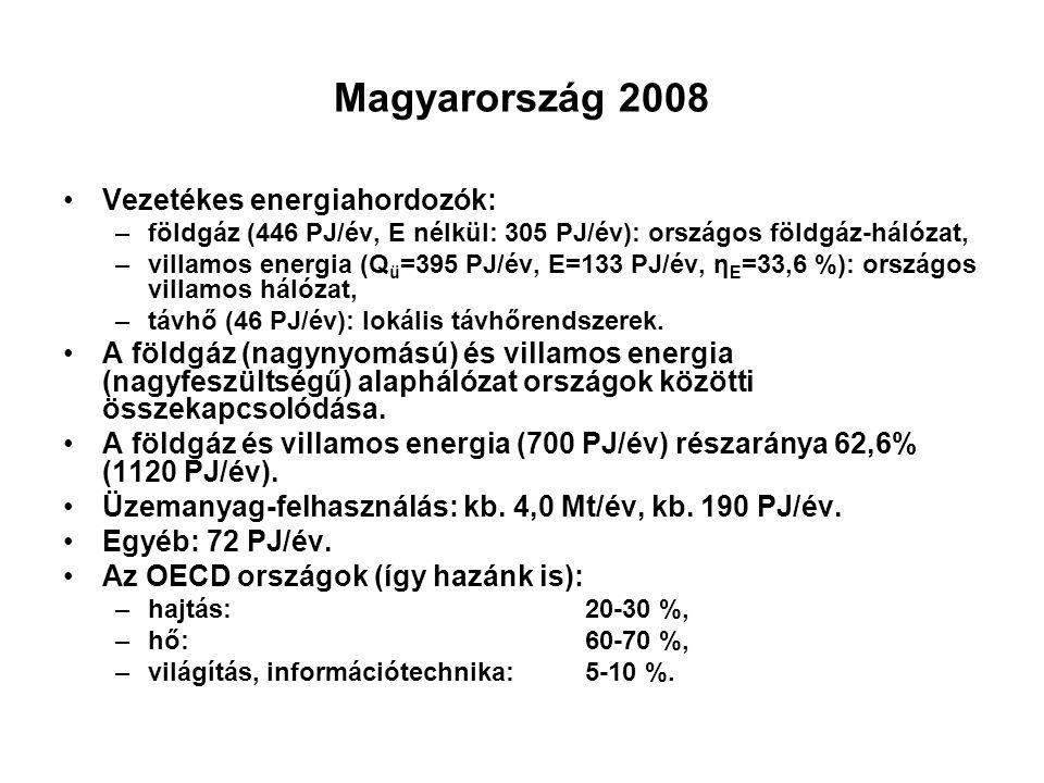 Magyarország 2008 Vezetékes energiahordozók: –földgáz (446 PJ/év, E nélkül: 305 PJ/év): országos földgáz-hálózat, –villamos energia (Q ü =395 PJ/év, E=133 PJ/év, η E =33,6 %): országos villamos hálózat, –távhő (46 PJ/év): lokális távhőrendszerek.