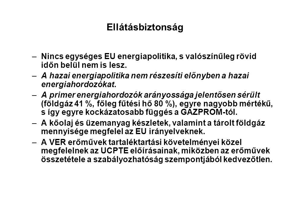 Ellátásbiztonság –Nincs egységes EU energiapolitika, s valószínűleg rövid időn belül nem is lesz. –A hazai energiapolitika nem részesíti előnyben a ha