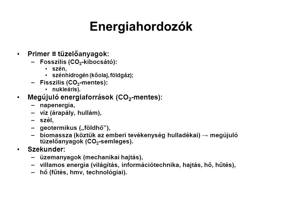 Energiahordozók Primer ≡ tüzelőanyagok: –Fosszilis (CO 2 -kibocsátó): szén, szénhidrogén (kőolaj, földgáz); –Fisszilis (CO 2 -mentes): nukleáris). Meg