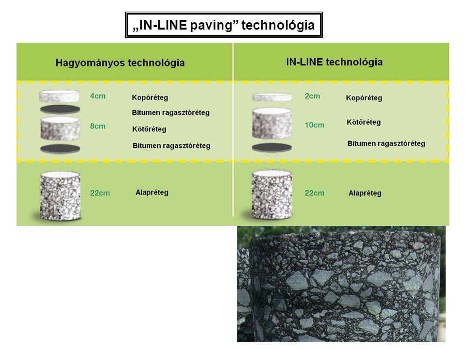 """IN-LINE paving"" technológia"