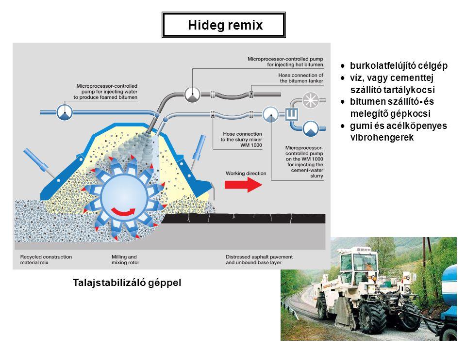 Hideg remix A géplánc részei:  burkolatfelújító célgép  víz, vagy cementtej szállító tartálykocsi  bitumen szállító- és melegítő gépkocsi  gumi és