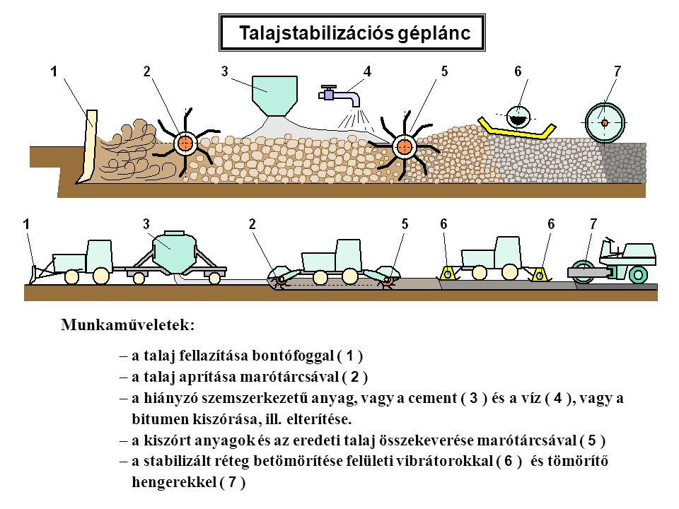 Talajstabilizációs géplánc – a talaj fellazítása bontófoggal ( 1 ) – a talaj aprítása marótárcsával ( 2 ) – a hiányzó szemszerkezetű anyag, vagy a cem