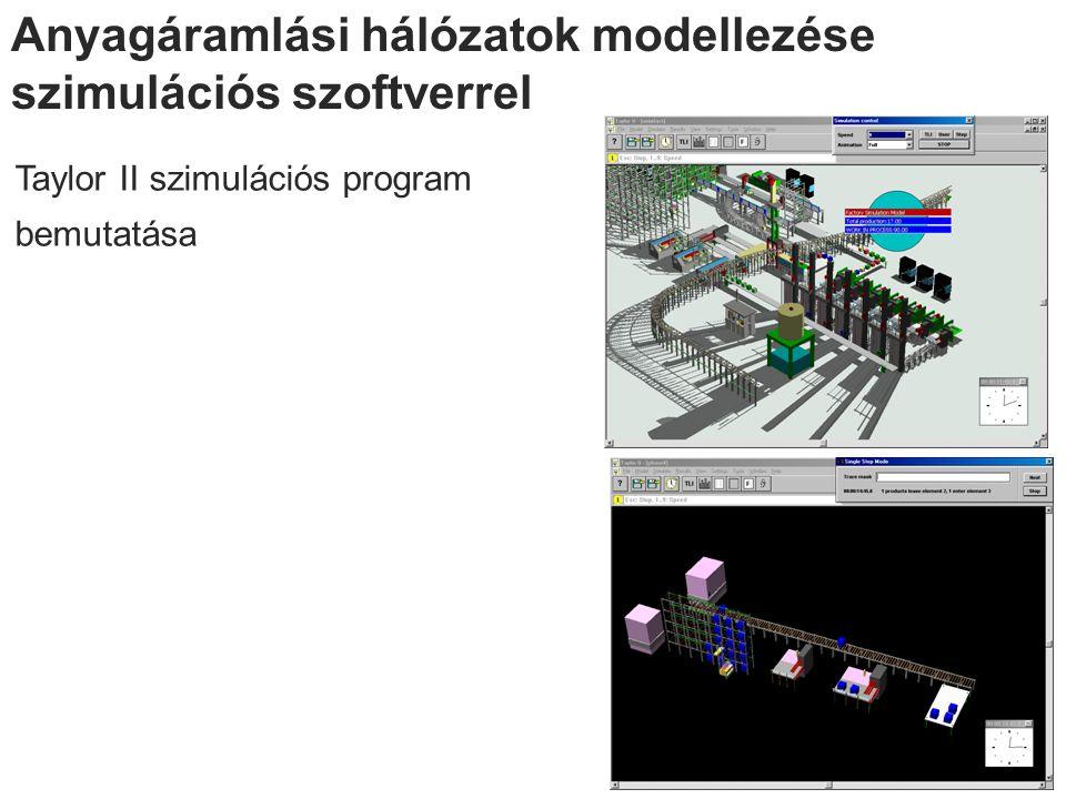 Anyagáramlási hálózatok modellezése szimulációs szoftverrel Taylor II szimulációs program bemutatása