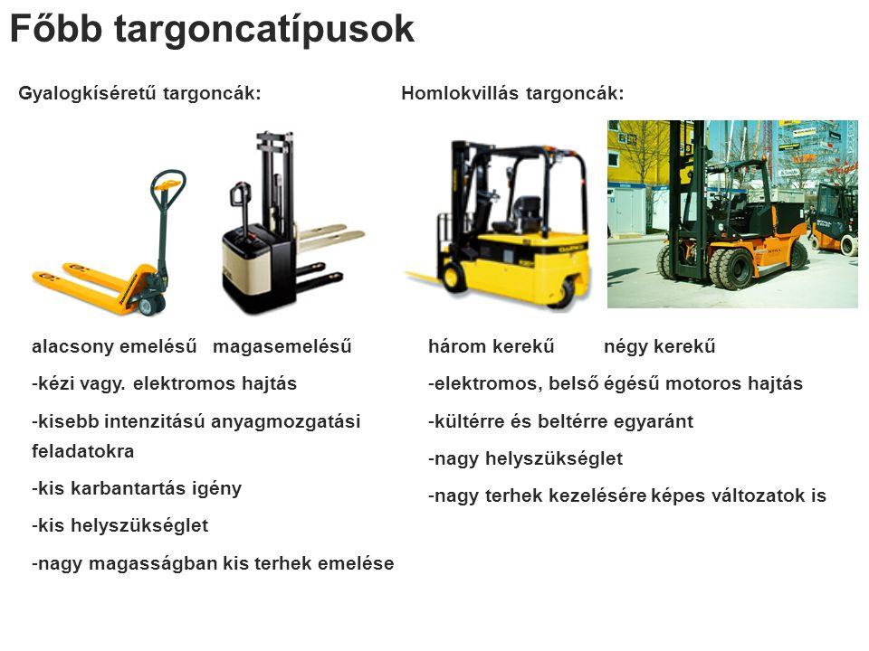 Főbb targoncatípusok Gyalogkíséretű targoncák: alacsony emelésű magasemelésű -kézi vagy. elektromos hajtás -kisebb intenzitású anyagmozgatási feladato