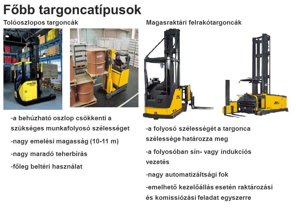 Tolóoszlopos targoncák Főbb targoncatípusok -a behúzható oszlop csökkenti a szükséges munkafolyosó szélességet -nagy emelési magasság (10-11 m) -nagy