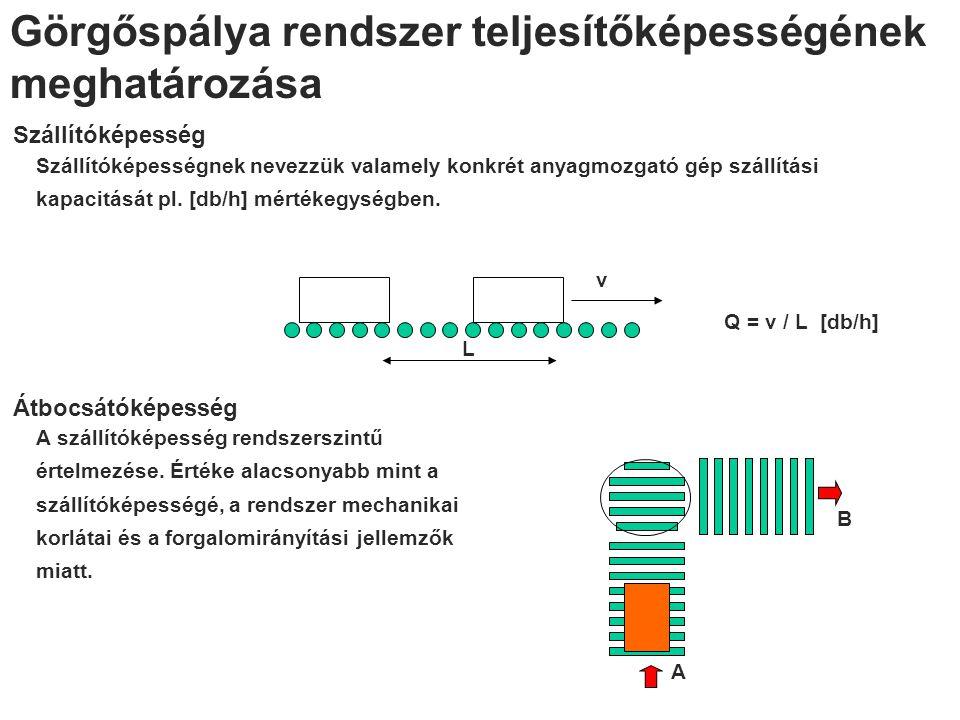 Görgőspálya rendszer teljesítőképességének meghatározása Szállítóképesség Átbocsátóképesség Szállítóképességnek nevezzük valamely konkrét anyagmozgató