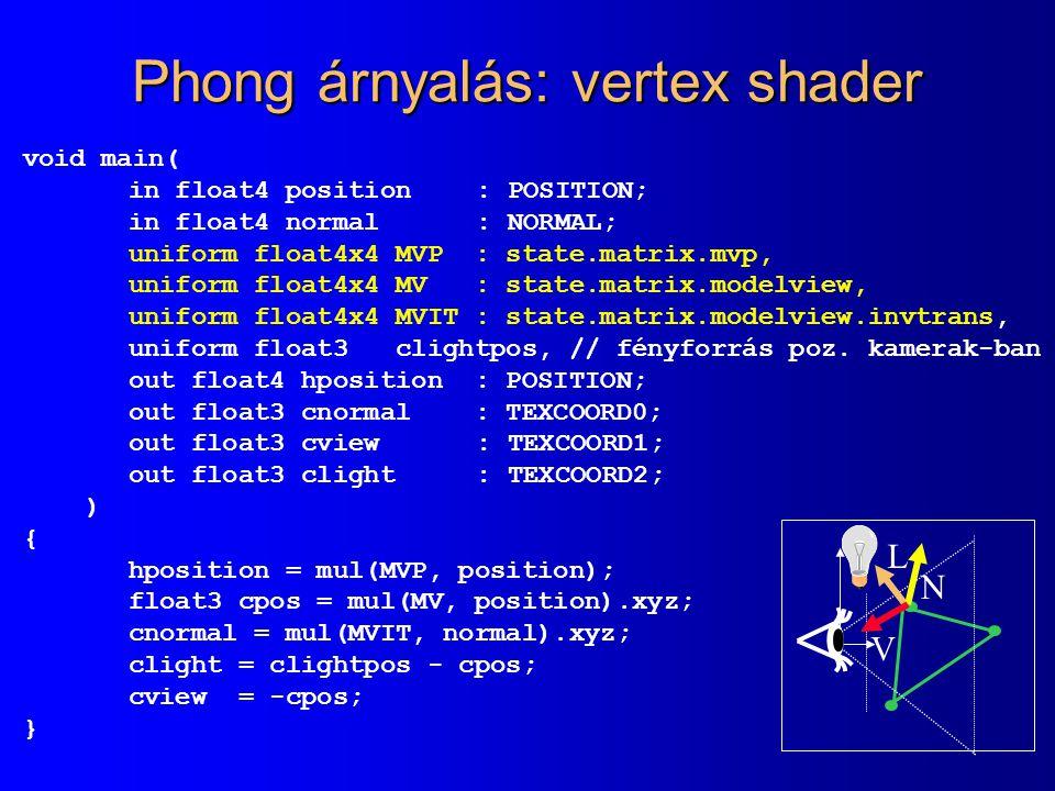 Phong árnyalás: vertex shader void main( in float4 position : POSITION; in float4 normal : NORMAL; uniform float4x4 MVP : state.matrix.mvp, uniform float4x4 MV : state.matrix.modelview, uniform float4x4 MVIT : state.matrix.modelview.invtrans, uniform float3 clightpos, // fényforrás poz.