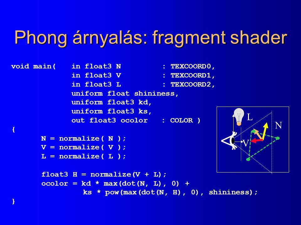 Phong árnyalás: fragment shader void main( in float3 N : TEXCOORD0, in float3 V: TEXCOORD1, in float3 L: TEXCOORD2, uniform float shininess, uniform float3 kd, uniform float3 ks, out float3 ocolor : COLOR ) { N = normalize( N ); V = normalize( V ); L = normalize( L ); float3 H = normalize(V + L); ocolor = kd * max(dot(N, L), 0) + ks * pow(max(dot(N, H), 0), shininess); } N L V
