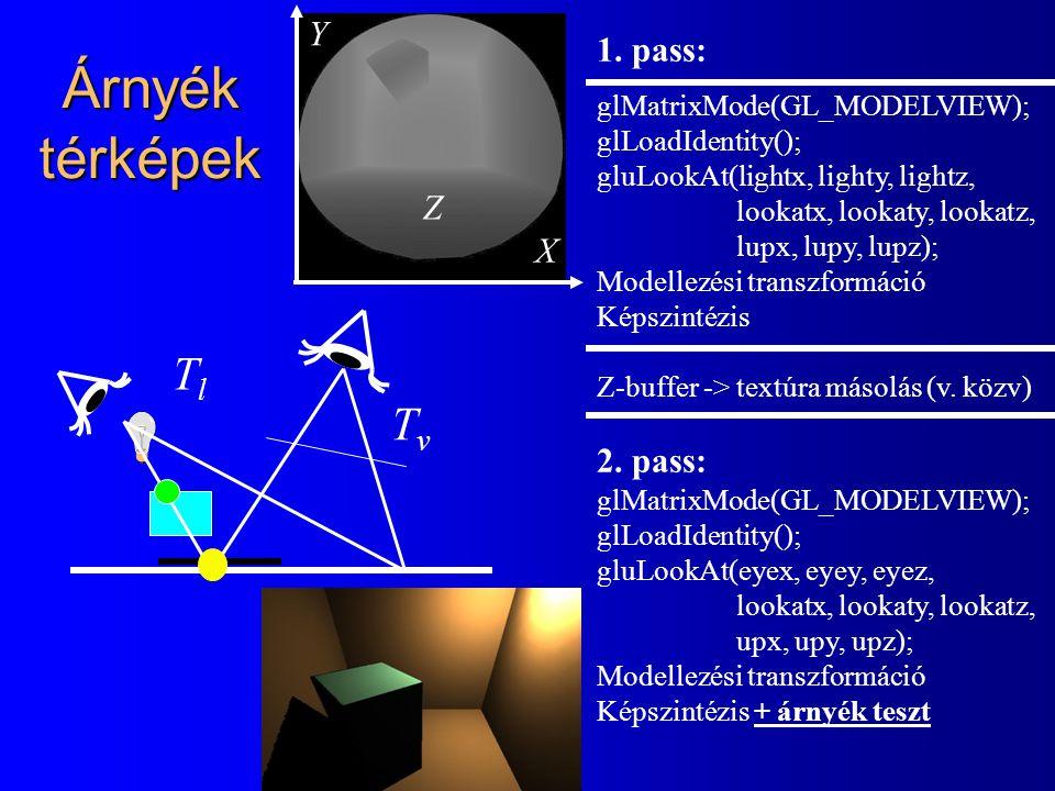 Árnyék térképek TlTl TvTv 1.